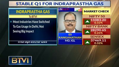 Indraprastha Gas Expects To Maintain Current Rate Of Growth