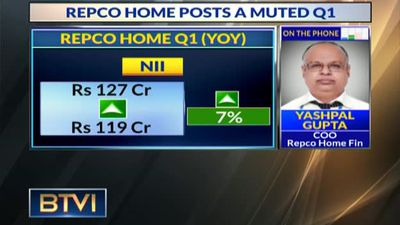 Repco Home Finance Aims To Maintain NPAs At Around 3%