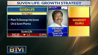 Suven Life Sciences Aims At 15-20% Topline Growth In FY20