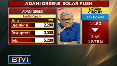 Adani Greens to raise funds to double its solar power capacity: Sources