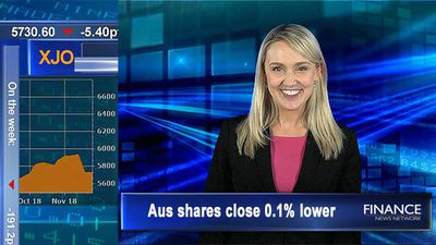 Financial sector drags: Aus shares close 0.1% lower