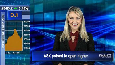 Wall Street closed mixed: ASX poised to open higher