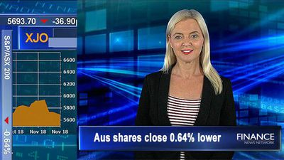 ASX hits a four week low: ASX closes 0.6% lower