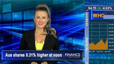 Home loans slip less than expected, WHC record Qtr: ASX 0.3% higher at noon