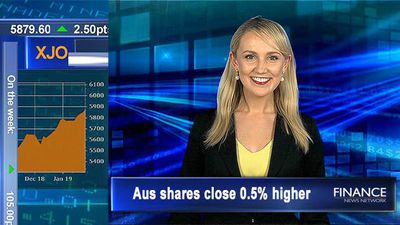 Aged care sector slides: ASX200 gains 1.8% over week