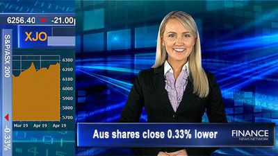Ausdrill investigates fraud: Aus shares close 0.3% lower