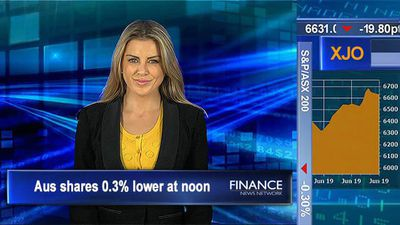 Aveo Group and Metcash selling weigh on Monday: Aus shares 0.3% lower at noon