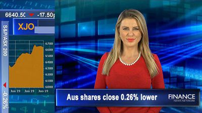 Second day of falls but holding 11.5 yr highs: Aus shares close 0.3% lower