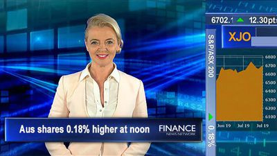 Household lending fell in May: ASX trackiing 0.2% at noon