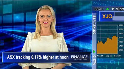 Consumer sentiment falls in September: ASX tracking 0.2% higher at noon
