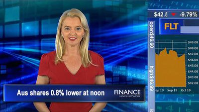 Flight Centre shares fall on challenging H1 predictions: ASX 0.8% lower at noon