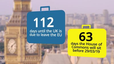 Countdown to Brexit: 112 days until Britain leaves the EU