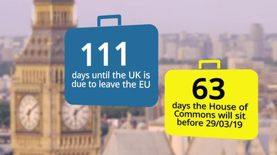 Countdown to Brexit: 111 days until Britain leaves the EU