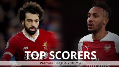 Premier League top scorers: Salah and Aubameyang lead the way