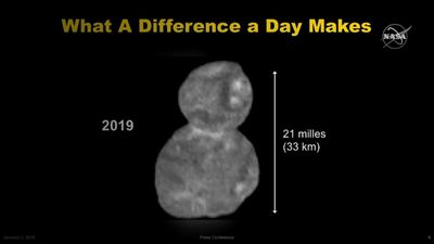 Ultima Thule ice world revealed by Nasa spacecraft