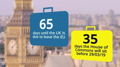 Countdown to Brexit: 65 days until Britain leaves the EU