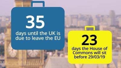 Countdown to Brexit: 35 days until Britain leaves the EU