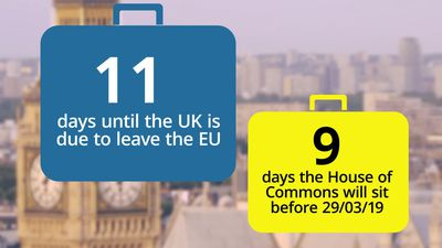Countdown to Brexit: 11 days until Britain leaves the EU
