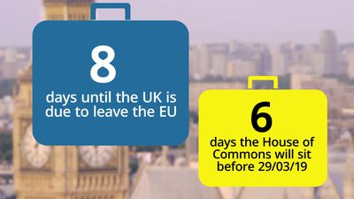 Countdown to Brexit: Eight days until Britain leaves the EU