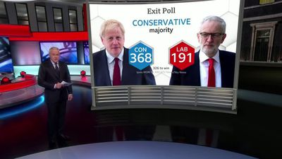 Conservative landslide in UK election: exit polls