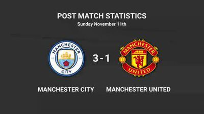 Man City 3-1 Man Utd data review