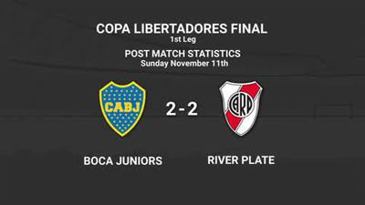 Boca Juniors 2-2 River Plate data review