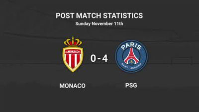 Monaco 0-4 PSG data review