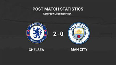Data review of Chelsea 2-0 Man City