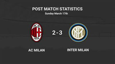 AC Milan 2-3 Inter Milan Data Review