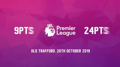 Data preview to Man Utd v Liverpool in the Premier League