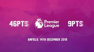 Data preview to Liverpool v Watford in the English Premier League