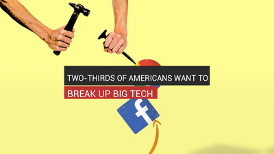 Two-Thirds Of Americans Want To Break Up Big Tech