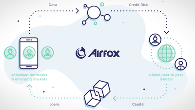 Airfox provides mobile banking for unbanked customers