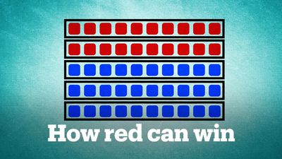 How to steal an election: Gerrymandering explained