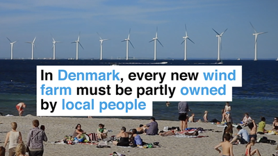 In Denmark, every new wind farm must be partly owned by local people