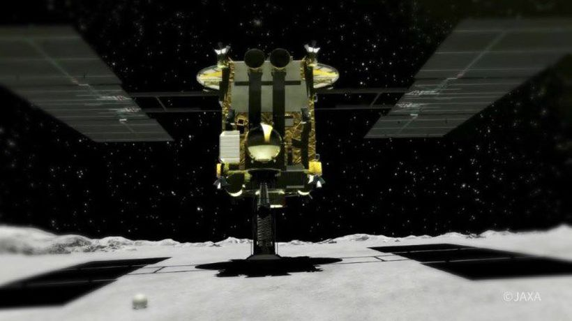 Hayabusa2's rendezvous with asteroid Ryugu