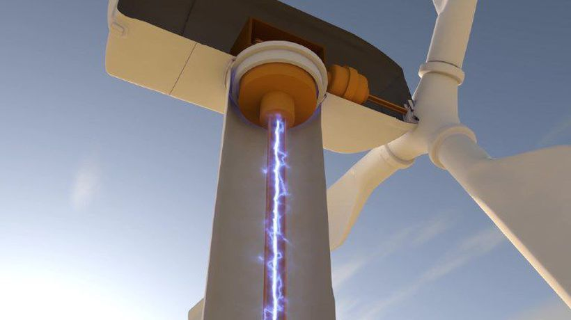 Harnessing the power of the wind