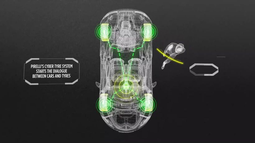 Pirelli presents the Cyber Tire system of smart tires