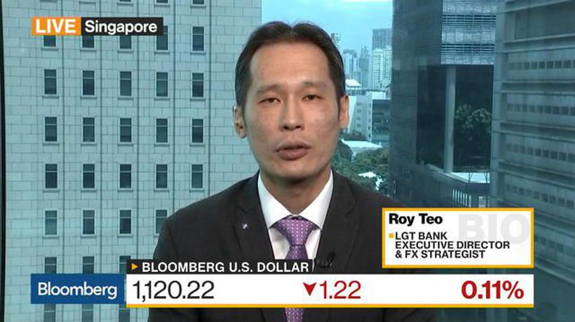 Bloomberg Markets: Middle East - LGT Bank's Teo Sees Improvement in Geopolitical Tensions