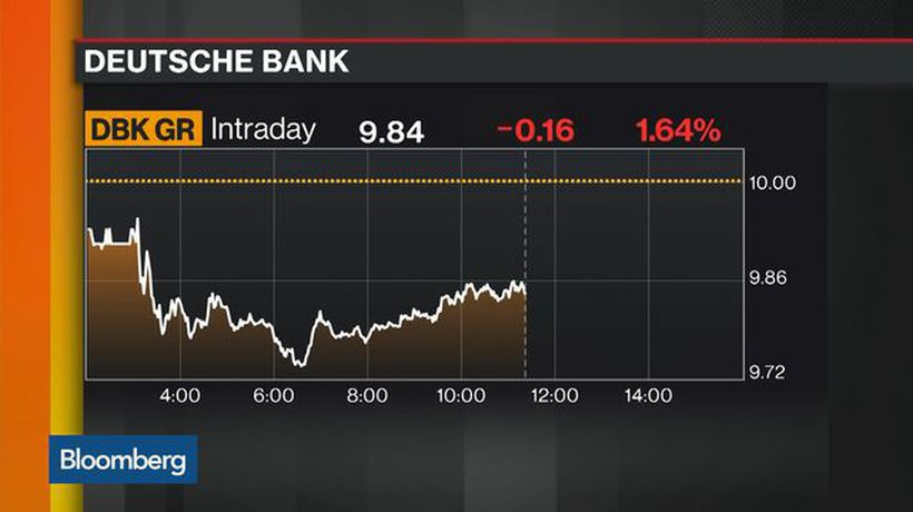 Bloomberg Markets: European Close - Deutsche Bank London Threatened to End Business With Russia
