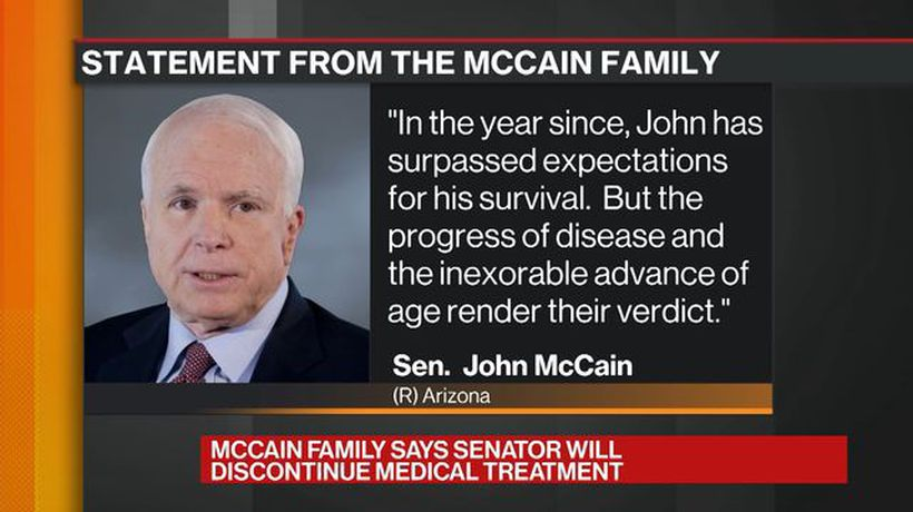 Bloomberg Markets: European Close - McCain to Discontinue His Medical Treatment for Brain Cancer