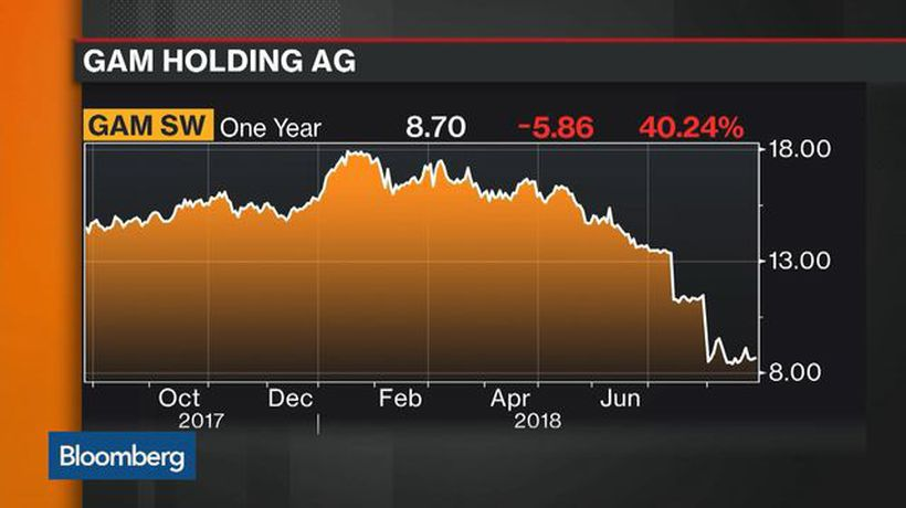 Bloomberg Markets: European Close - GAM Unwinds Suspended Bond Manager's Frozen Assets