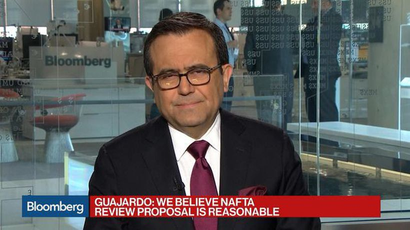 Bloomberg Markets: European Close - Mexico's Guajardo Says Will Engage in Trilateral Nafta Talks