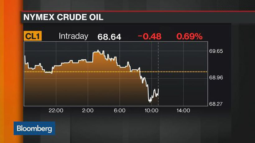 Bloomberg Markets - Oil Analyst Shover Sees Demand Concerns Weighing on Market