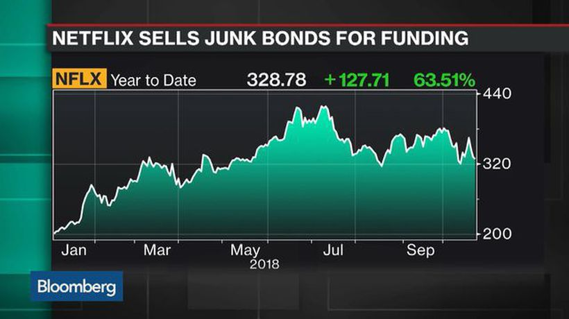 Bloomberg Technology - Why Netflix Is Selling $2 Billion of Junk Bonds