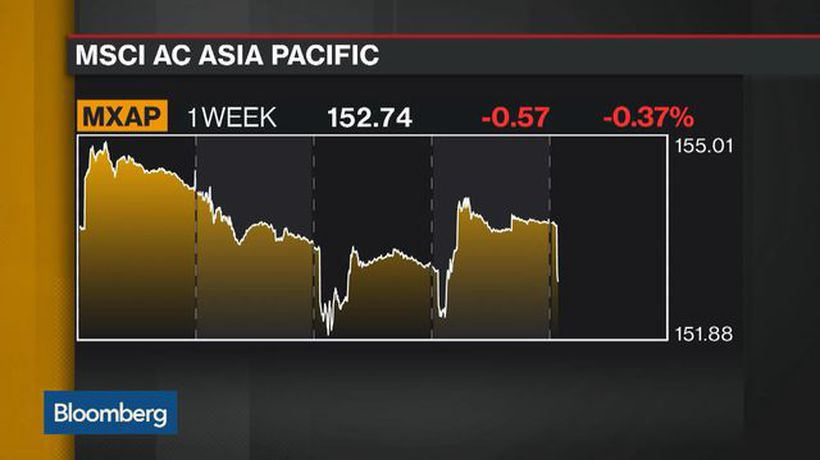 Bloomberg Daybreak: Asia - Malaysia, Thai, Singapore Markets 'More Stable'; 'Underweight' China, Eastspring Says