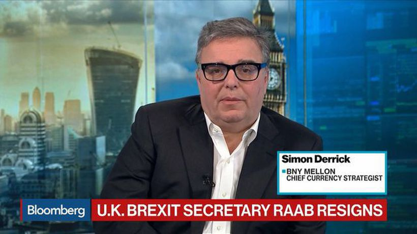 Bloomberg Surveillance - Pound Falling Because 'We Simply Don't Know' About Brexit, Derrick Says