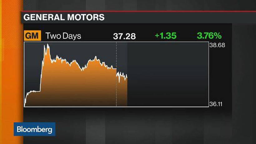 Bloomberg Markets - GM CEO Barra Faces Pushback From Trump on Plant Closures, Job Cuts