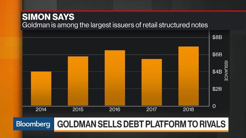 Bloomberg Markets - Why Goldman Is Selling Debt Platform to Rivals