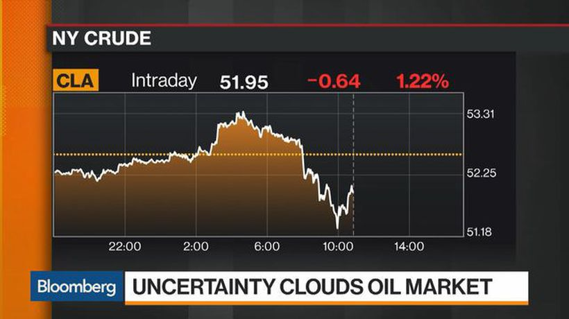 Bloomberg Markets - Oil Analyst Streible Says $60 Is a Good Average Price for 2019